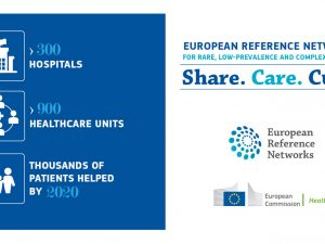 European Reference Networks: 900 medical teams to connect across Europe for the benefit of patients